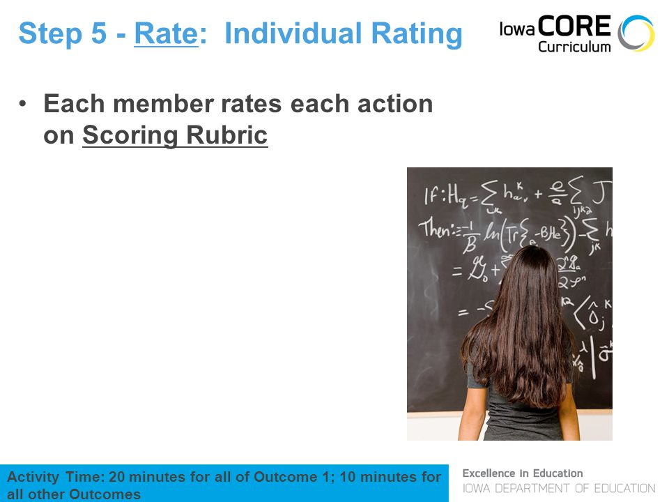 Step 5 - Rate: Individual Rating Each member rates each action on Scoring Rubric Activity Time: 20 minutes for all of Outcome 1; 10 minutes for all ot