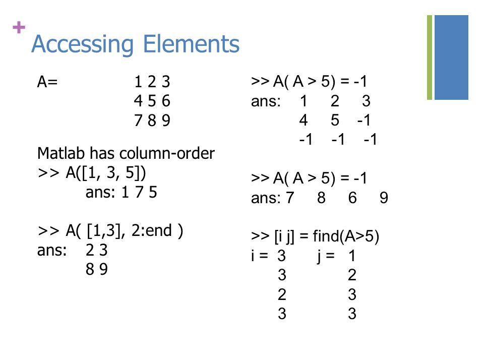 + Accessing Elements A= 1 2 3 4 5 6 7 8 9 Matlab has column-order >> A([1, 3, 5]) ans: 1 7 5 >> A( [1,3], 2:end ) ans: 2 3 8 9 >> A( A > 5) = -1 ans: 1 2 3 4 5 -1 -1 -1 -1 >> A( A > 5) = -1 ans: 7 8 6 9 >> [i j] = find(A>5) i = 3 j = 1 32 23 33