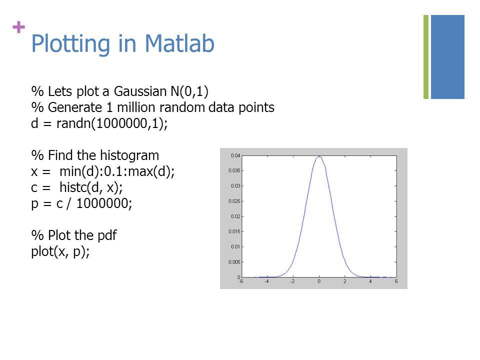 + Plotting in Matlab % Lets plot a Gaussian N(0,1) % Generate 1 million random data points d = randn(1000000,1); % Find the histogram x = min(d):0.1:max(d); c = histc(d, x); p = c / 1000000; % Plot the pdf plot(x, p);