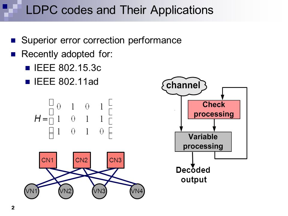 LDPC codes and Their Applications Superior error correction performance Recently adopted for: IEEE 802.15.3c IEEE 802.11ad 2 CN1 VN1 CN2CN3 VN2VN3VN4 Decoded output
