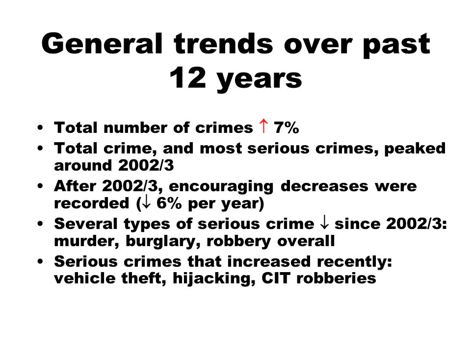 General trends over past 12 years Total number of crimes  7% Total crime, and most serious crimes, peaked around 2002/3 After 2002/3, encouraging decreases were recorded (  6% per year) Several types of serious crime  since 2002/3: murder, burglary, robbery overall Serious crimes that increased recently: vehicle theft, hijacking, CIT robberies
