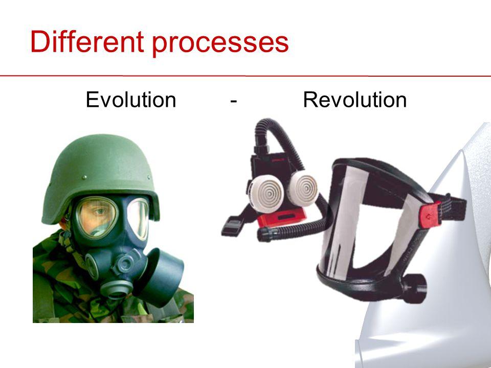 Different processes Evolution - Revolution