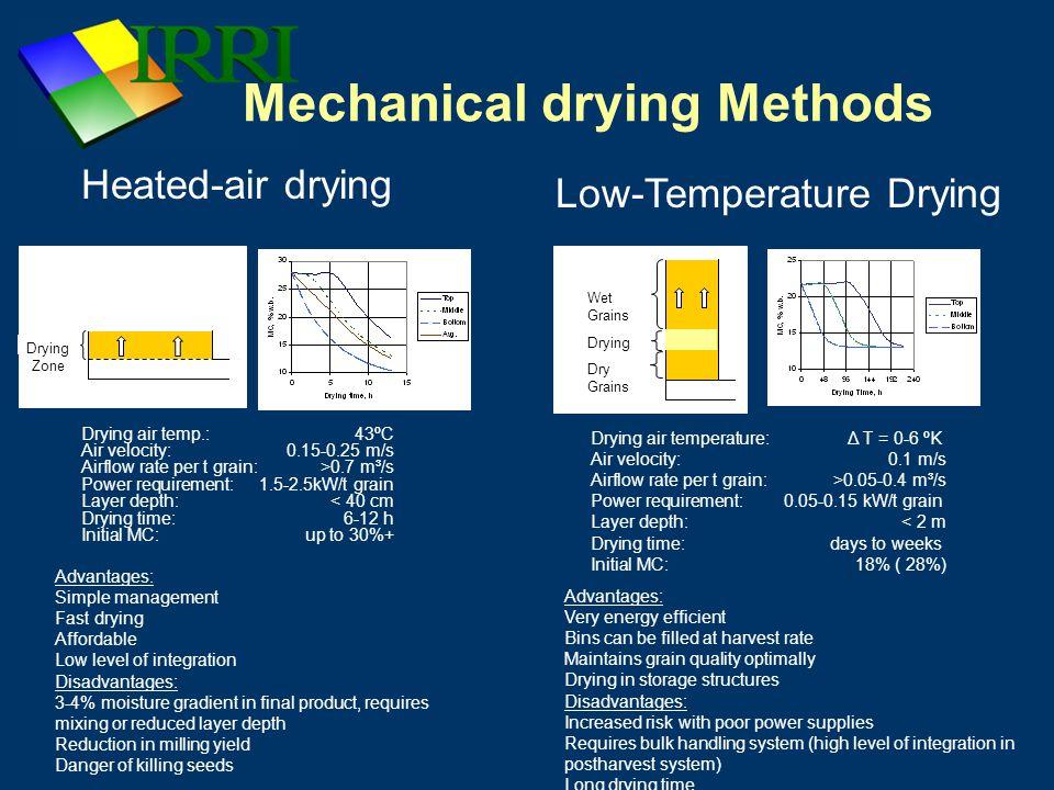 Mechanical drying Methods Drying air temp.: 43ºC Air velocity:0.15-0.25 m/s Airflow rate per t grain:>0.7 m³/s Power requirement:1.5-2.5kW/t grain Lay