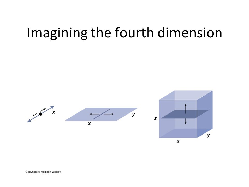 Imagining the fourth dimension