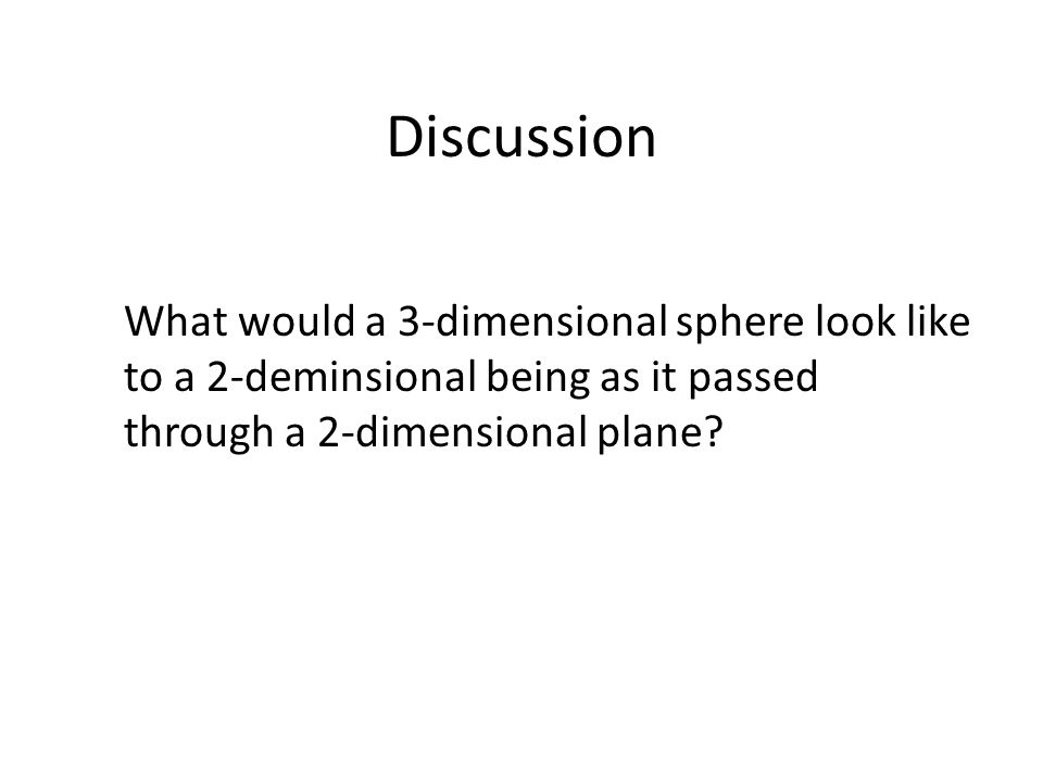 Discussion What would a 3-dimensional sphere look like to a 2-deminsional being as it passed through a 2-dimensional plane?