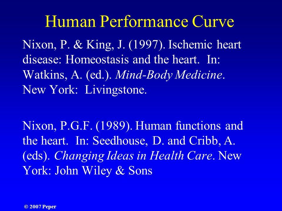 © 2007 Peper Human Performance Curve Nixon, P. & King, J.