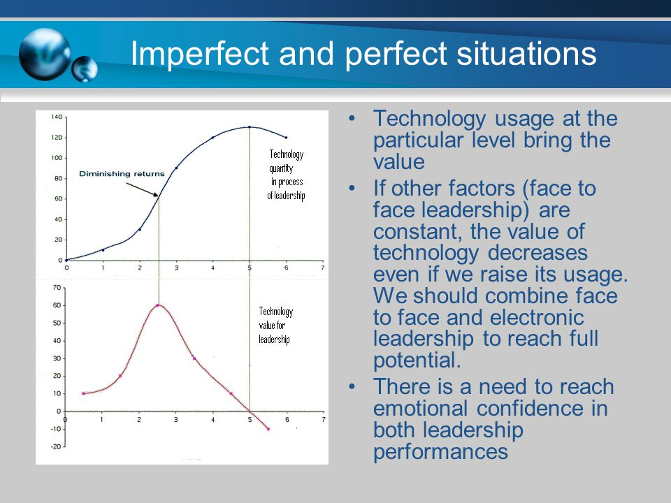 Imperfect and perfect situations Technology usage at the particular level bring the value If other factors (face to face leadership) are constant, the value of technology decreases even if we raise its usage.