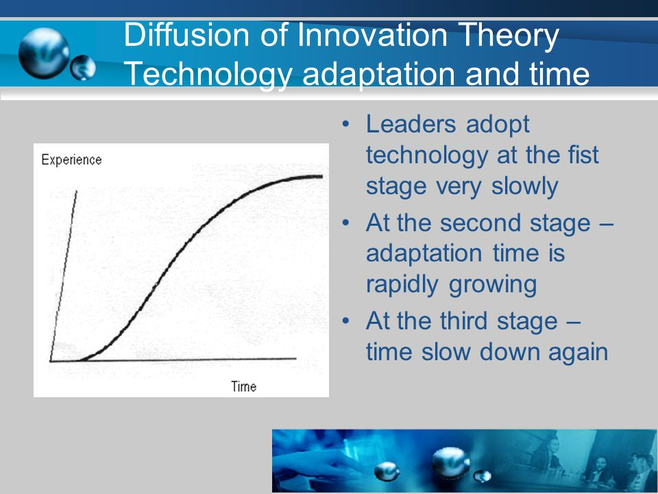 Diffusion of Innovation Theory Technology adaptation and time Leaders adopt technology at the fist stage very slowly At the second stage – adaptation time is rapidly growing At the third stage – time slow down again