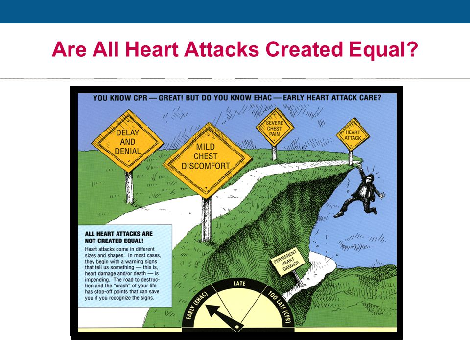 Concepts of Early Heart Attack Care (EHAC) Part 3
