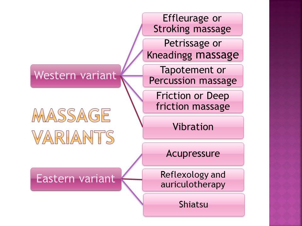 Western variant Effleurage or Stroking massage Petrissage or Kneadingg massage Tapotement or Percussion massage Friction or Deep friction massage Vibr