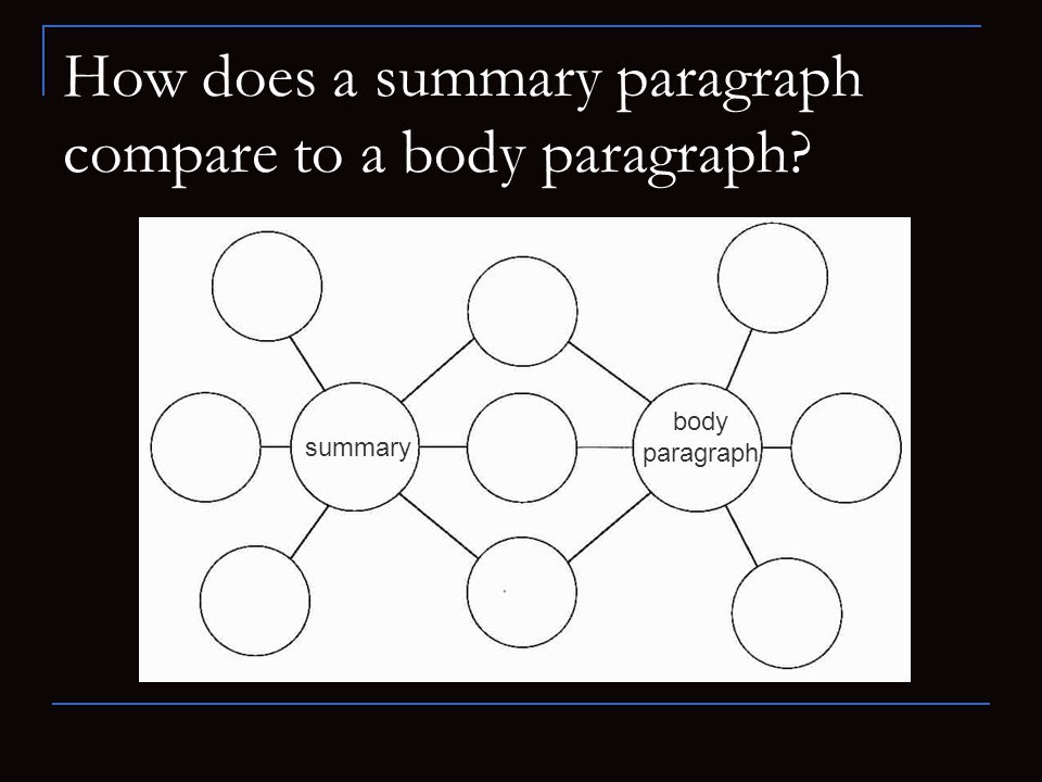 How does a summary paragraph compare to a body paragraph? summary body paragraph
