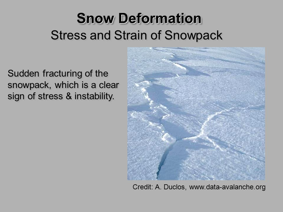 Snow Deformation Stress and strain of snowpack Deformation of the spx occurs in 3 modes:  Compression  Tension  Shear Deformation of the spx occurs in 3 modes:  Compression  Tension  Shear