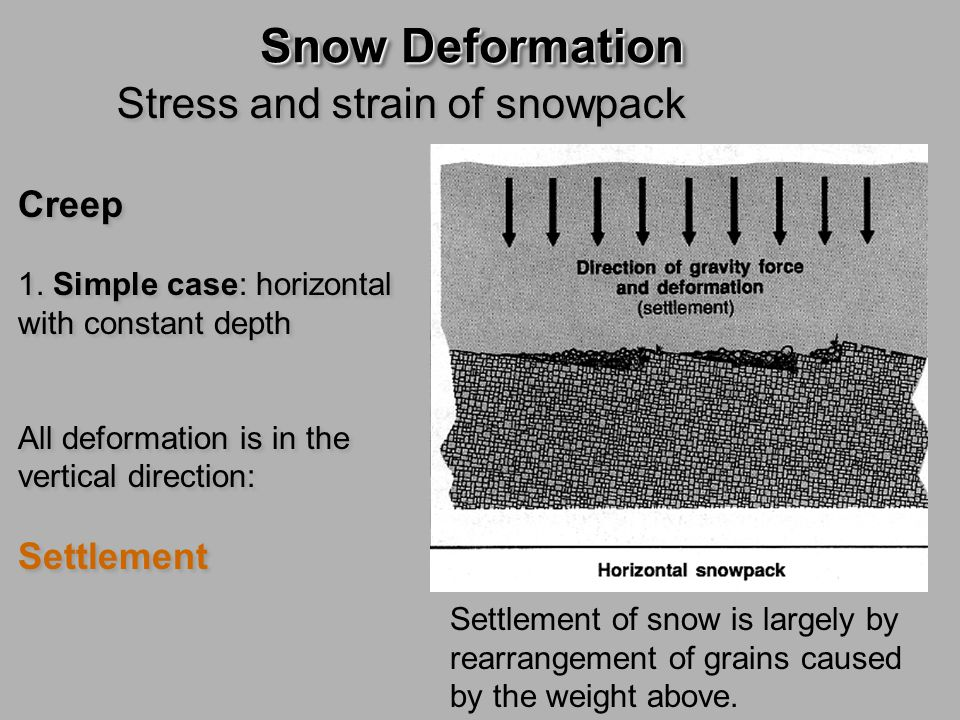 Snow Deformation Dry Slab Avalanche Formation FRACTURE SEQUENCES Shear stress > shear strength Rate of deformation in weak layer must be fast enough to inititate fracture