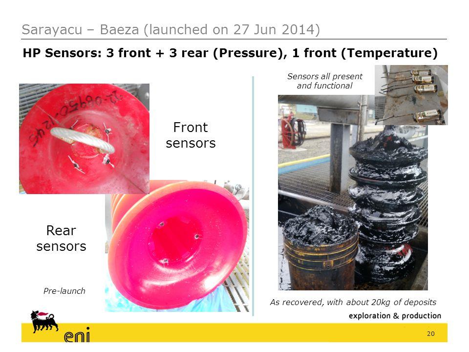 Sarayacu – Baeza (launched on 27 Jun 2014) 20 HP Sensors: 3 front + 3 rear (Pressure), 1 front (Temperature) Front sensors Rear sensors Pre-launch As