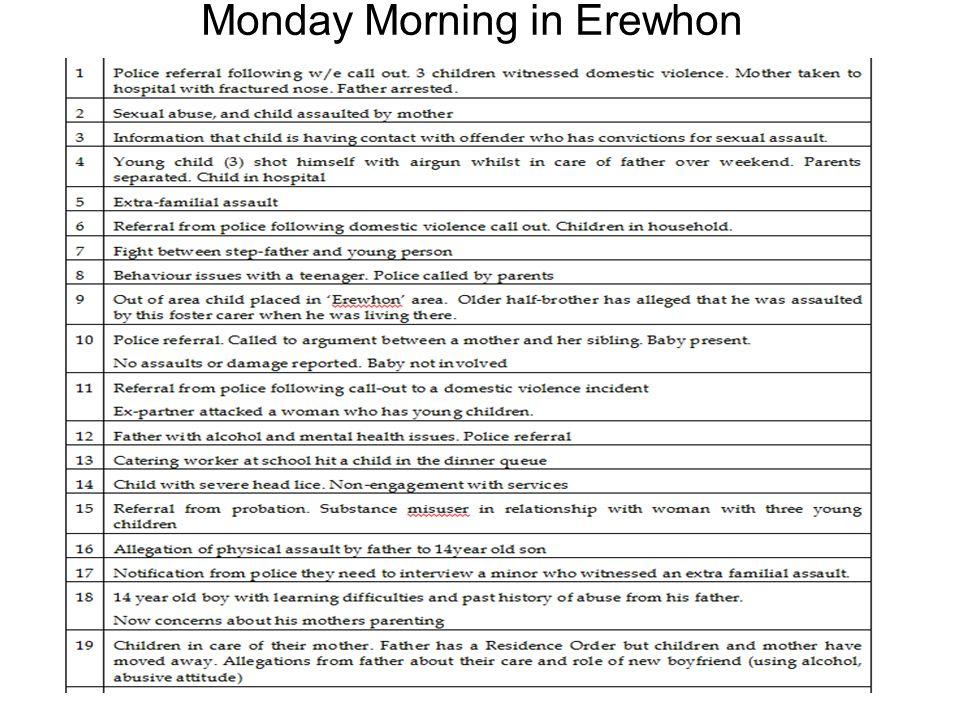 Monday Morning in Erewhon