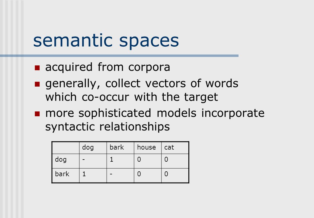 semantic spaces acquired from corpora generally, collect vectors of words which co-occur with the target more sophisticated models incorporate syntactic relationships dogbarkhousecat dog-100 bark1-00