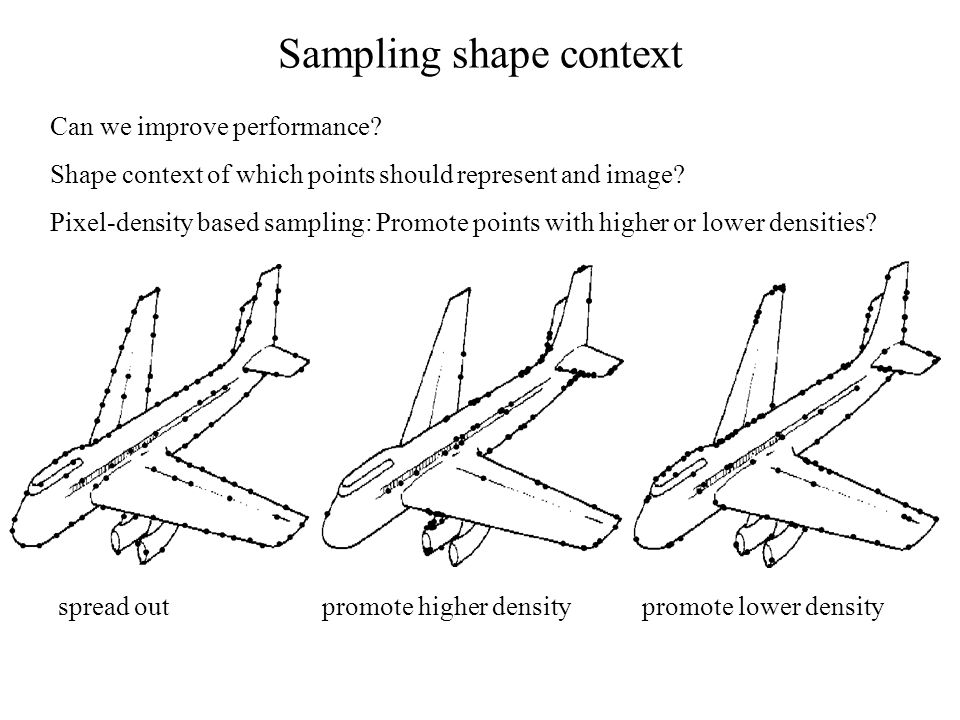 Sampling shape context Can we improve performance.