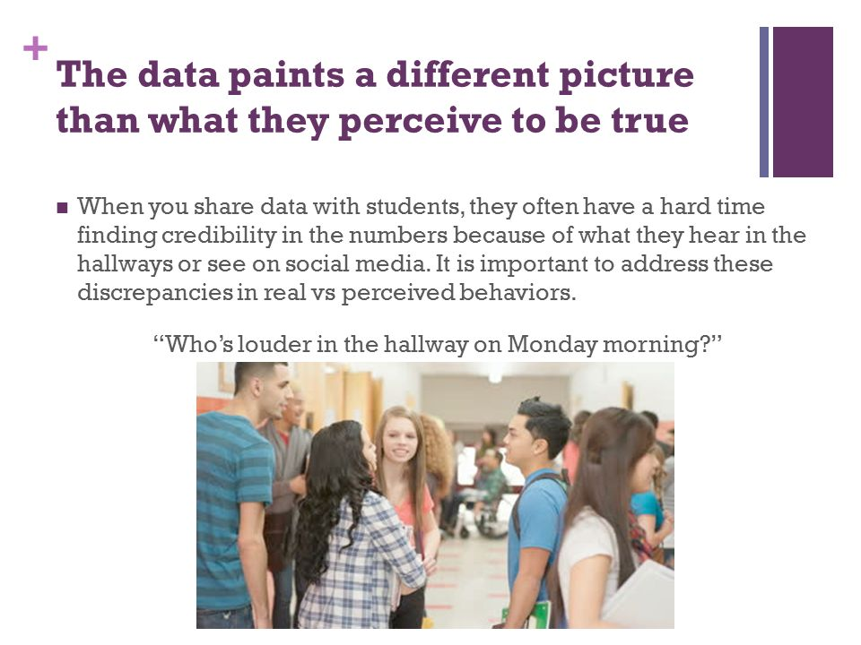 + The data paints a different picture than what they perceive to be true When you share data with students, they often have a hard time finding credibility in the numbers because of what they hear in the hallways or see on social media.