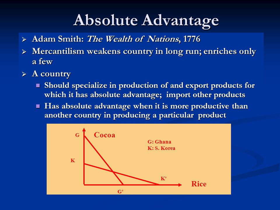 Absolute Advantage  Adam Smith: The Wealth of Nations, 1776  Mercantilism weakens country in long run; enriches only a few  A country Should specia