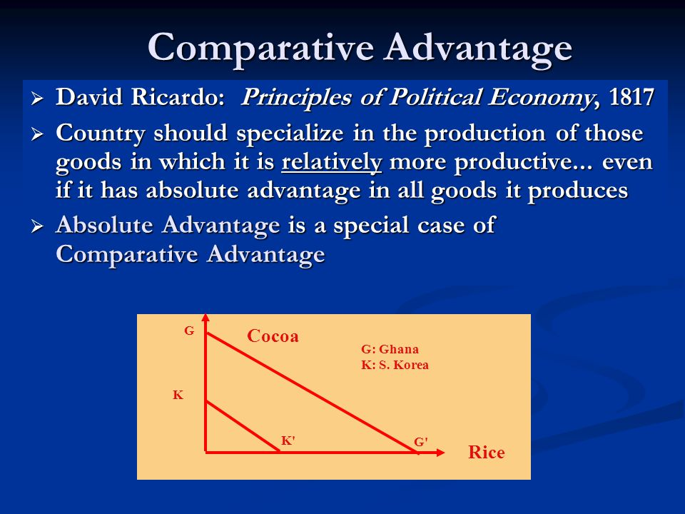 Comparative Advantage  David Ricardo: Principles of Political Economy, 1817  Country should specialize in the production of those goods in which it