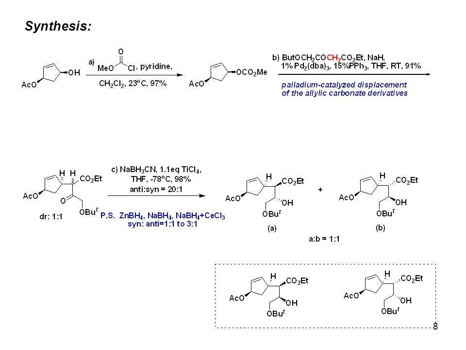 8 Synthesis: