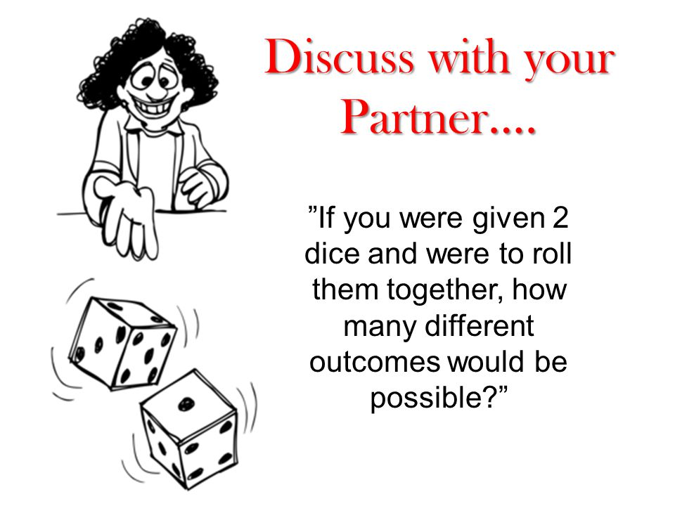 Discuss with your Partner….