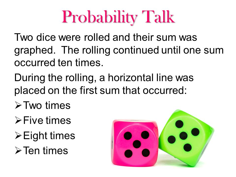 Probability Talk Two dice were rolled and their sum was graphed.