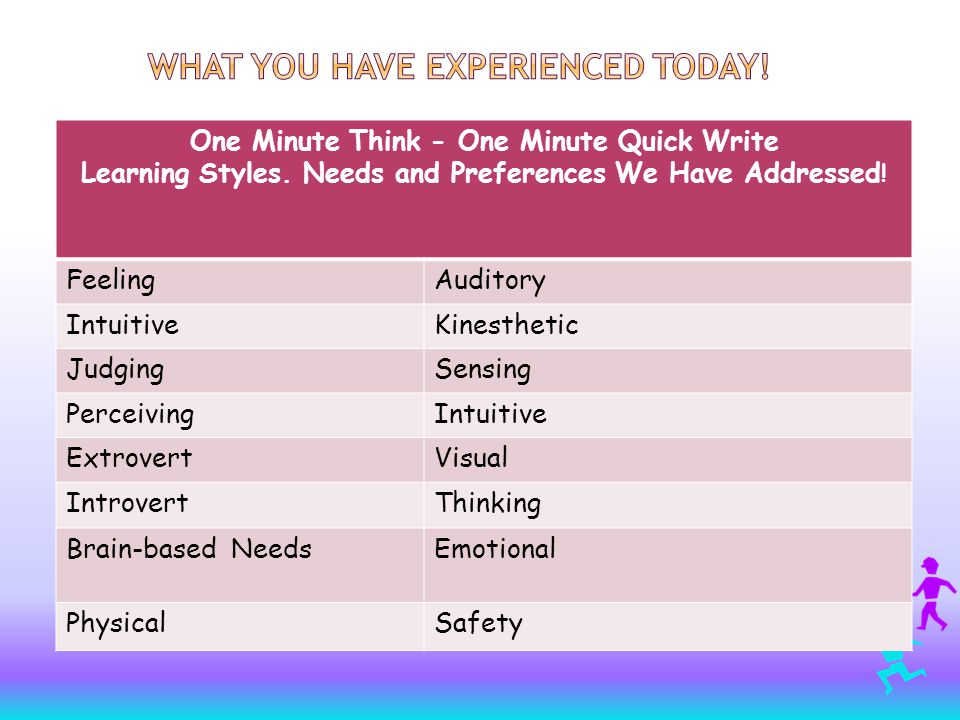 One Minute Think - One Minute Quick Write Learning Styles.