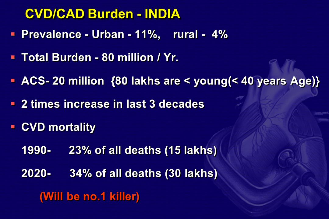 From 1960 to 2001, prevalence of Coronary Artery Disease (CAD) increased from – 3% to 11% in urban India 2% to 4% in rural India Every 9 th person is suffering from CAD in urban INDIA Indian Heart J 2001: 53 : 282-292