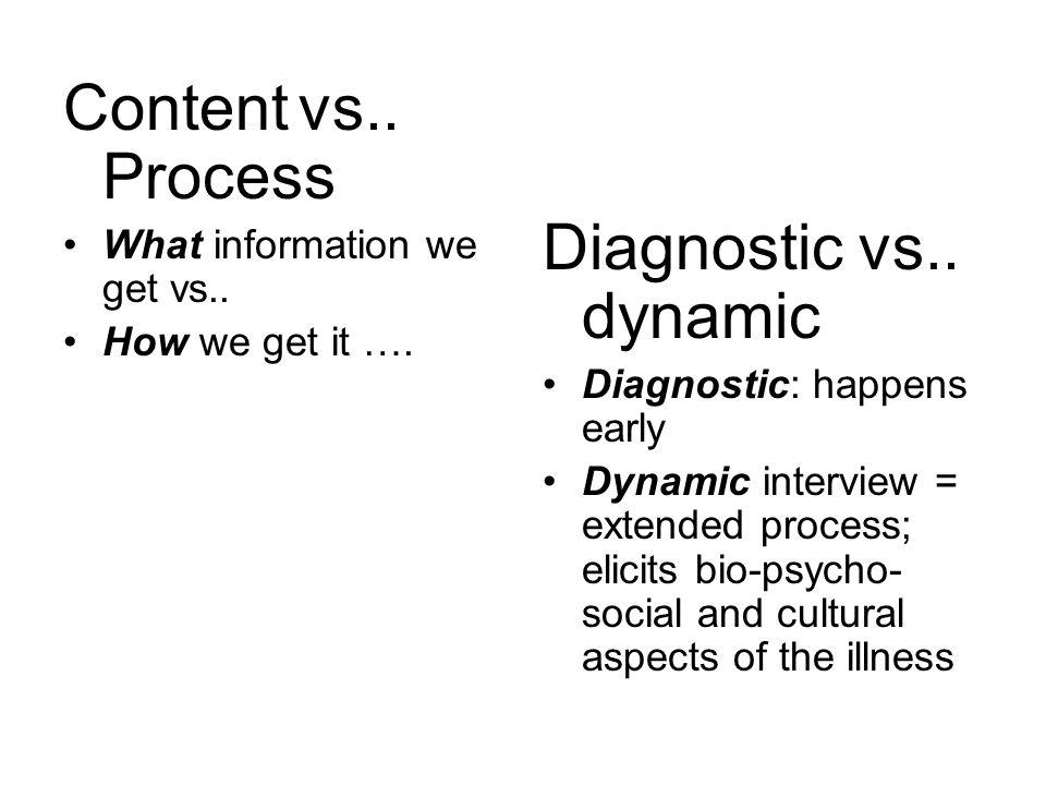 Content vs.. Process What information we get vs.. How we get it …. Diagnostic vs.. dynamic Diagnostic: happens early Dynamic interview = extended proc