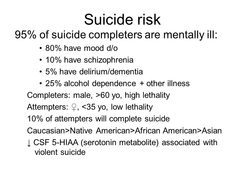 Suicide risk 95% of suicide completers are mentally ill: 80% have mood d/o 10% have schizophrenia 5% have delirium/dementia 25% alcohol dependence + other illness Completers: male, >60 yo, high lethality Attempters: ♀, <35 yo, low lethality 10% of attempters will complete suicide Caucasian>Native American>African American>Asian ↓ CSF 5-HIAA (serotonin metabolite) associated with violent suicide