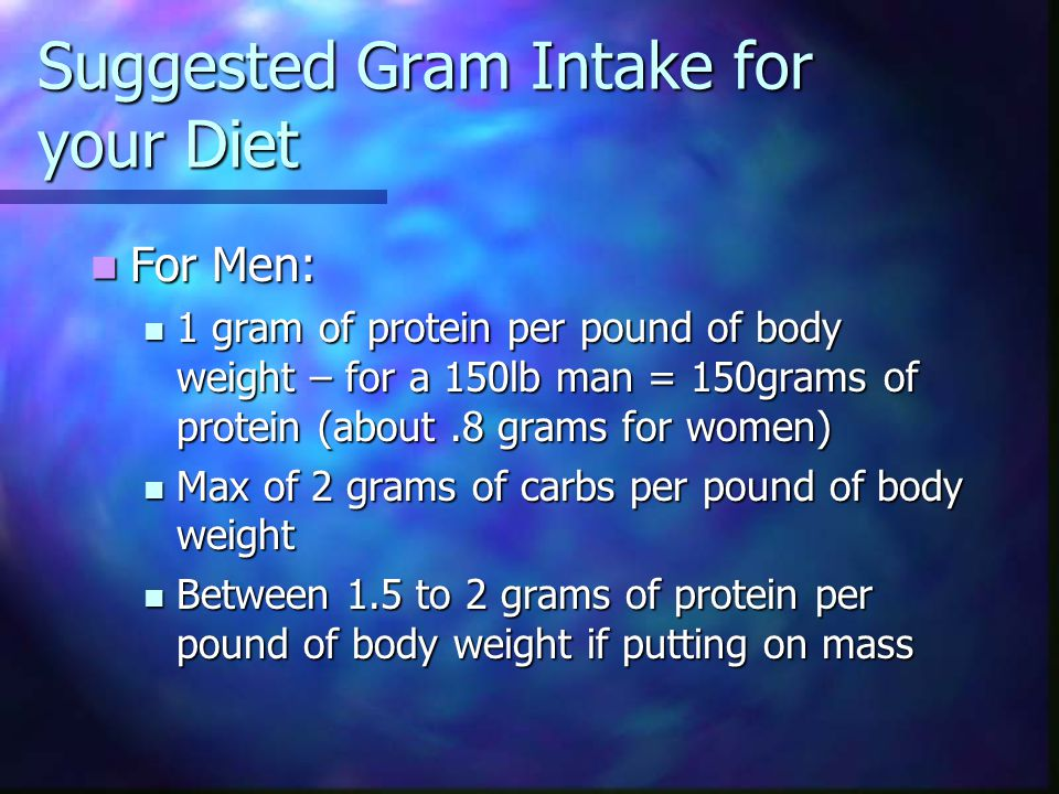 Suggested Gram Intake for your Diet For Men: For Men: 1 gram of protein per pound of body weight – for a 150lb man = 150grams of protein (about.8 grams for women) 1 gram of protein per pound of body weight – for a 150lb man = 150grams of protein (about.8 grams for women) Max of 2 grams of carbs per pound of body weight Max of 2 grams of carbs per pound of body weight Between 1.5 to 2 grams of protein per pound of body weight if putting on mass Between 1.5 to 2 grams of protein per pound of body weight if putting on mass