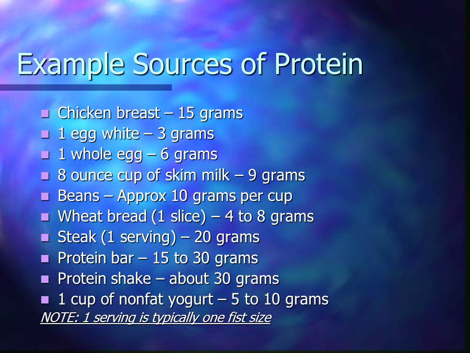 Example Sources of Protein Chicken breast – 15 grams Chicken breast – 15 grams 1 egg white – 3 grams 1 egg white – 3 grams 1 whole egg – 6 grams 1 whole egg – 6 grams 8 ounce cup of skim milk – 9 grams 8 ounce cup of skim milk – 9 grams Beans – Approx 10 grams per cup Beans – Approx 10 grams per cup Wheat bread (1 slice) – 4 to 8 grams Wheat bread (1 slice) – 4 to 8 grams Steak (1 serving) – 20 grams Steak (1 serving) – 20 grams Protein bar – 15 to 30 grams Protein bar – 15 to 30 grams Protein shake – about 30 grams Protein shake – about 30 grams 1 cup of nonfat yogurt – 5 to 10 grams 1 cup of nonfat yogurt – 5 to 10 grams NOTE: 1 serving is typically one fist size