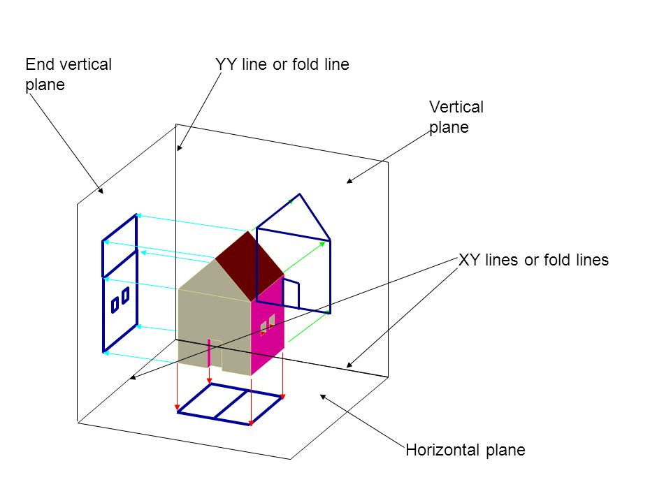 Glass projection box End elevation Plan Elevation
