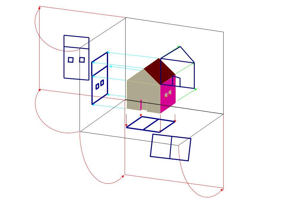 End vertical plane Vertical plane Horizontal plane