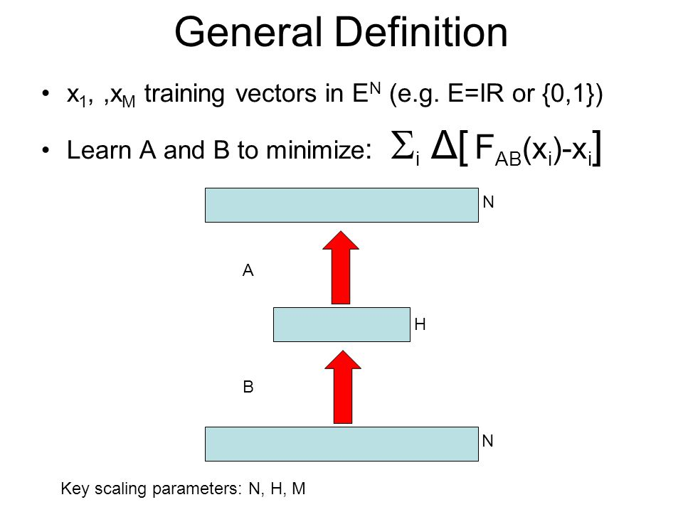 First Autoencoder x 1,,x M training points (real-valued vectors) Learn A and B to minimize  i ||F AB (x i )-x i || 2 B A sigmoidal neurons H N N