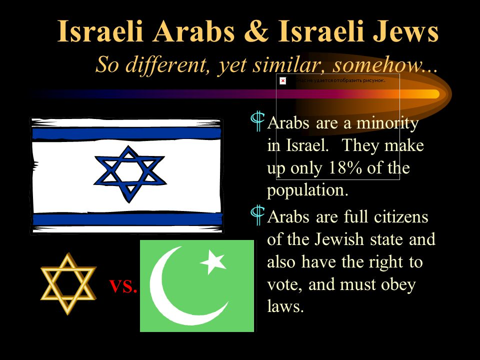 Arab-Israeli Wars How long will this go on?.Arabs and Jews in Israel are always having wars over land each claim as their holy land. .Until the early 1990's, Israel was in conflict with its Arab neighbors, including 5 wars from 1948 to 1982..Some Jews live in Arab countries..Many Arabs live in Israel.