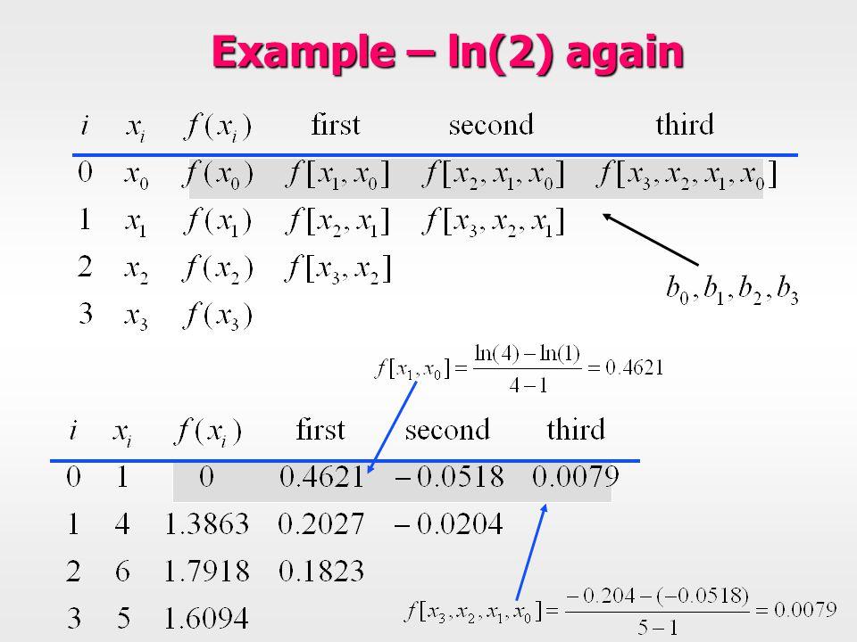 Example – ln(2) again