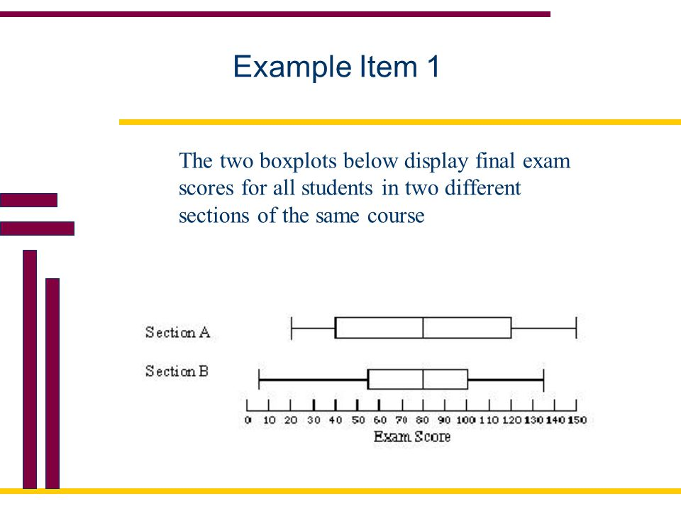 Example Item 1 The two boxplots below display final exam scores for all students in two different sections of the same course
