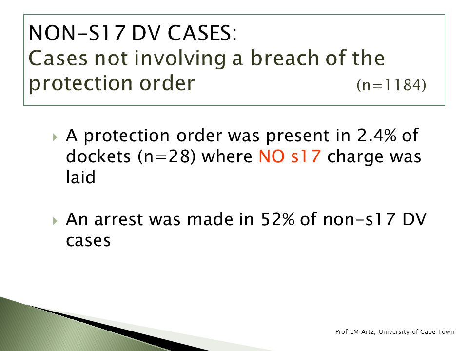 Prof LM Artz, University of Cape Town  A protection order was present in 2.4% of dockets (n=28) where NO s17 charge was laid  An arrest was made in 52% of non-s17 DV cases