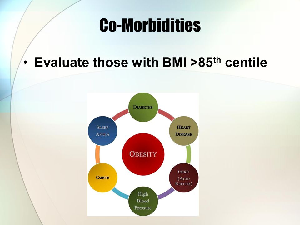 Co-Morbidities Evaluate those with BMI >85 th centile