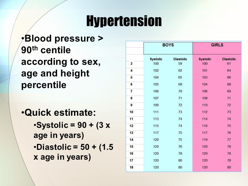 Hypertension Blood pressure > 90 th centile according to sex, age and height percentile Quick estimate: Systolic = 90 + (3 x age in years) Diastolic = 50 + (1.5 x age in years)