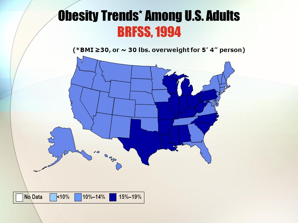 Obesity Trends* Among U.S. Adults BRFSS, 1994 (*BMI ≥30, or ~ 30 lbs.