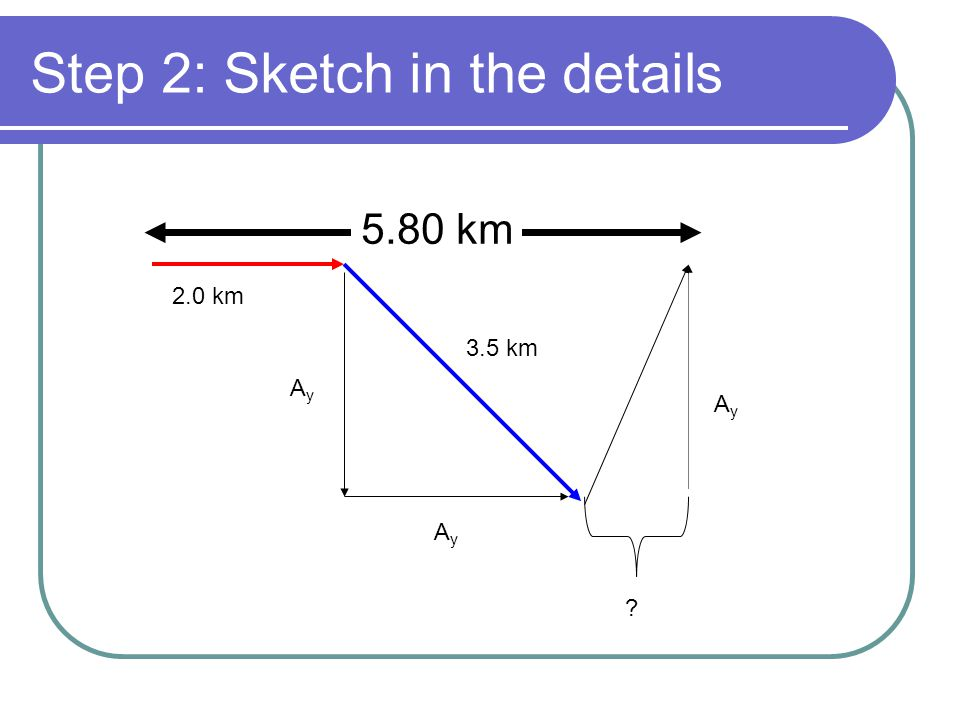 Step 2: Sketch in the details 5.80 km 2.0 km 3.5 km AyAy AyAy AyAy ?
