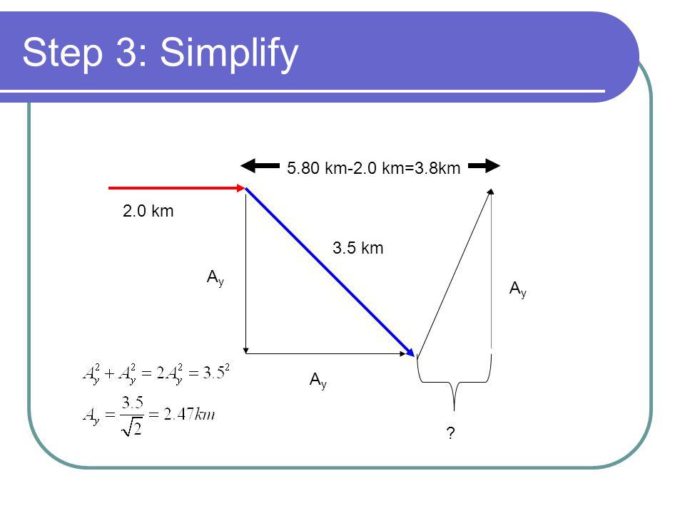 Step 3: Simplify 5.80 km-2.0 km=3.8km 2.0 km 3.5 km AyAy AyAy AyAy ?