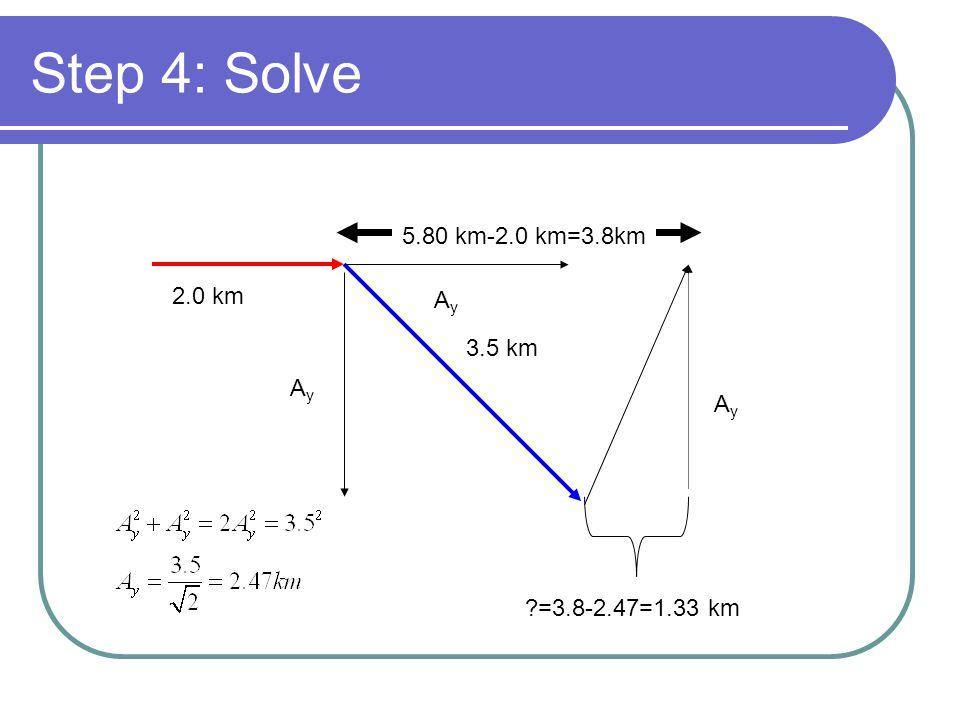 Step 4: Solve 5.80 km-2.0 km=3.8km 2.0 km 3.5 km AyAy AyAy AyAy ?=3.8-2.47=1.33 km