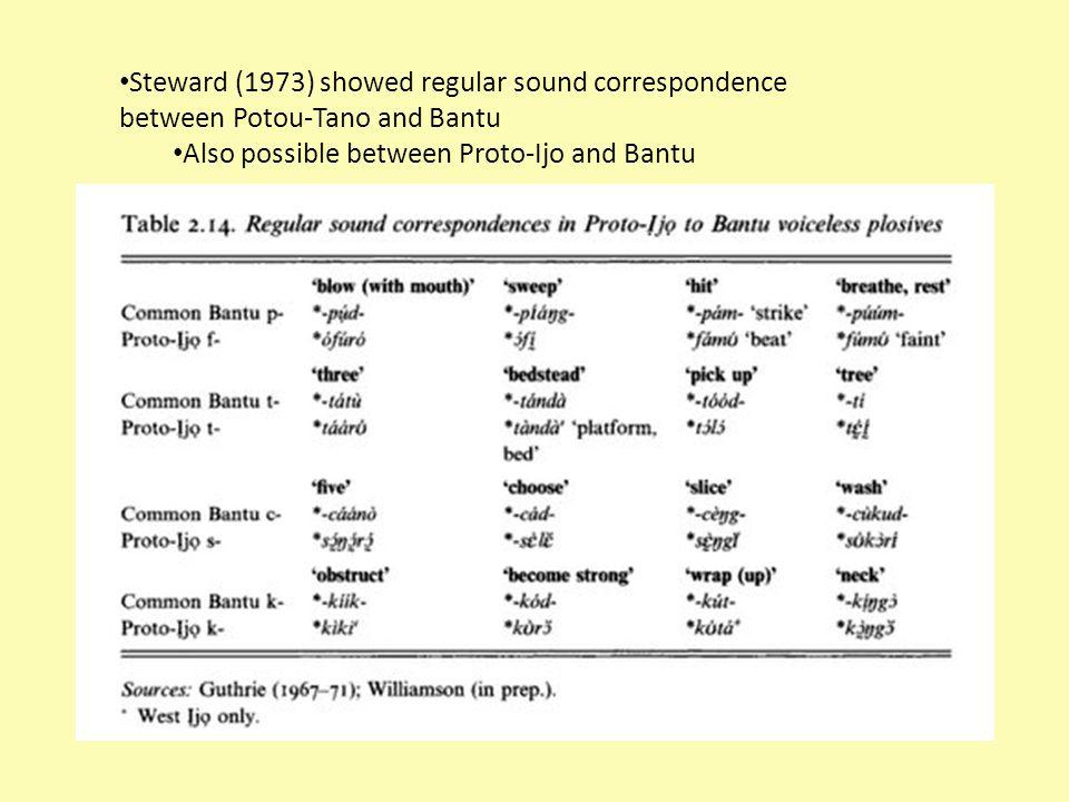 Steward (1973) showed regular sound correspondence between Potou-Tano and Bantu Also possible between Proto-Ijo and Bantu