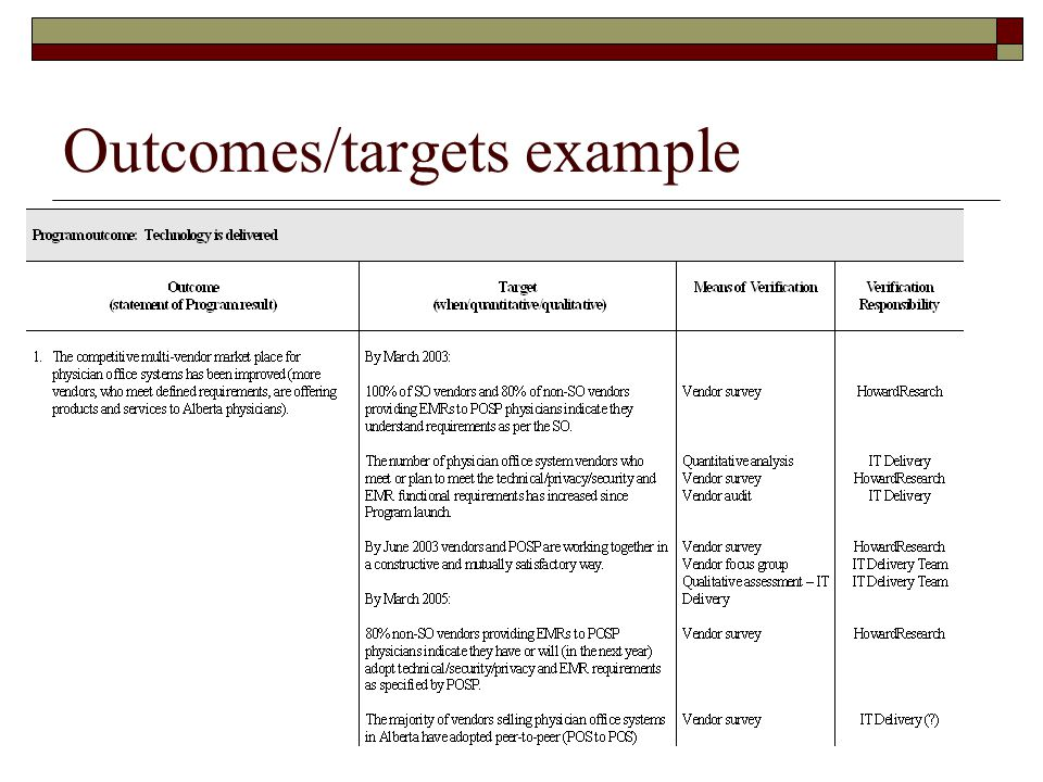 Outcomes/targets example