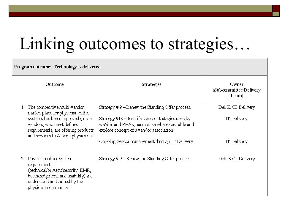 Linking outcomes to strategies…