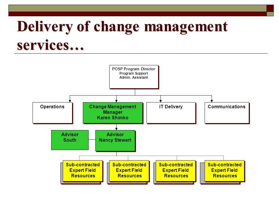 Delivery of change management services… POSP Program Director Program Support Admin.